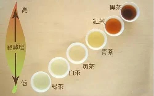 茶丨史上最全茶叶地图,你知道的都有了!