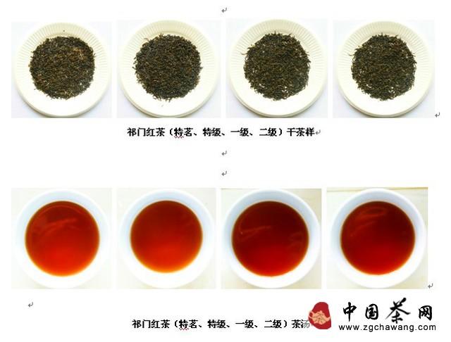 详谈祁门红茶